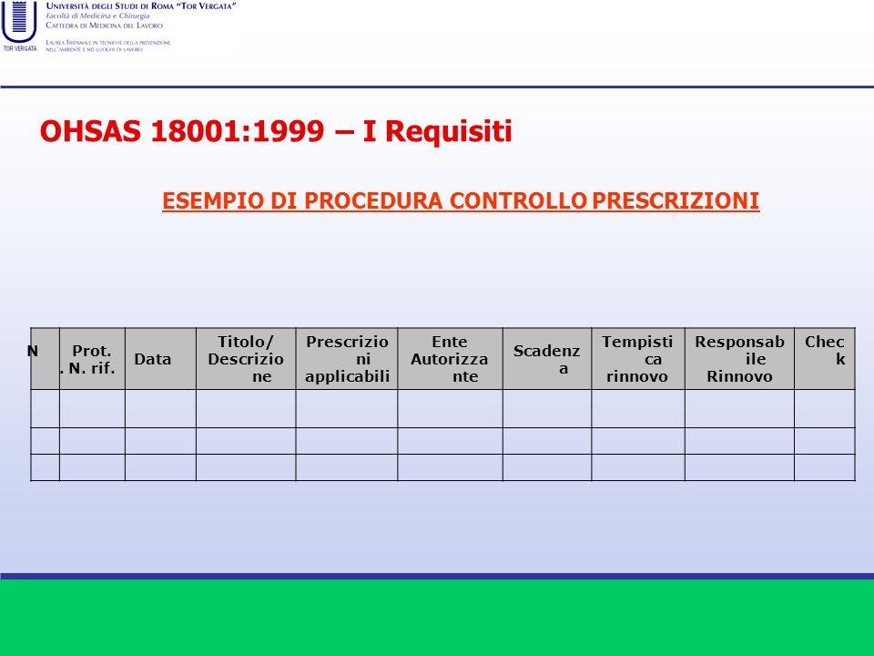 ESEMPIO DI PROCEDURA CONTROLLO PRESCRIZIONI OHSAS 18001:1999 – I Requisiti N.N. Prot. N. rif. Data Titolo/ Descrizio ne Prescrizio ni applicabili Ente