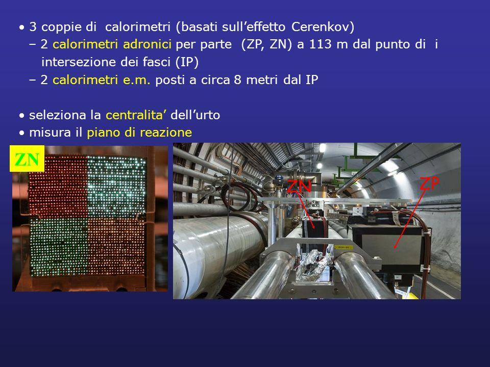 ZN 3 coppie di calorimetri (basati sulleffetto Cerenkov) – 2 calorimetri adronici per parte (ZP, ZN) a 113 m dal punto di i intersezione dei fasci (IP