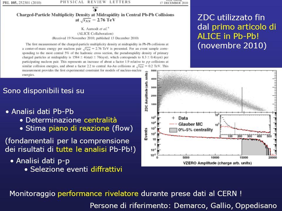 ZDC utilizzato fin dal primo articolo di ALICE in Pb-Pb! (novembre 2010) Sono disponibili tesi su Analisi dati Pb-Pb Determinazione centralità Stima p