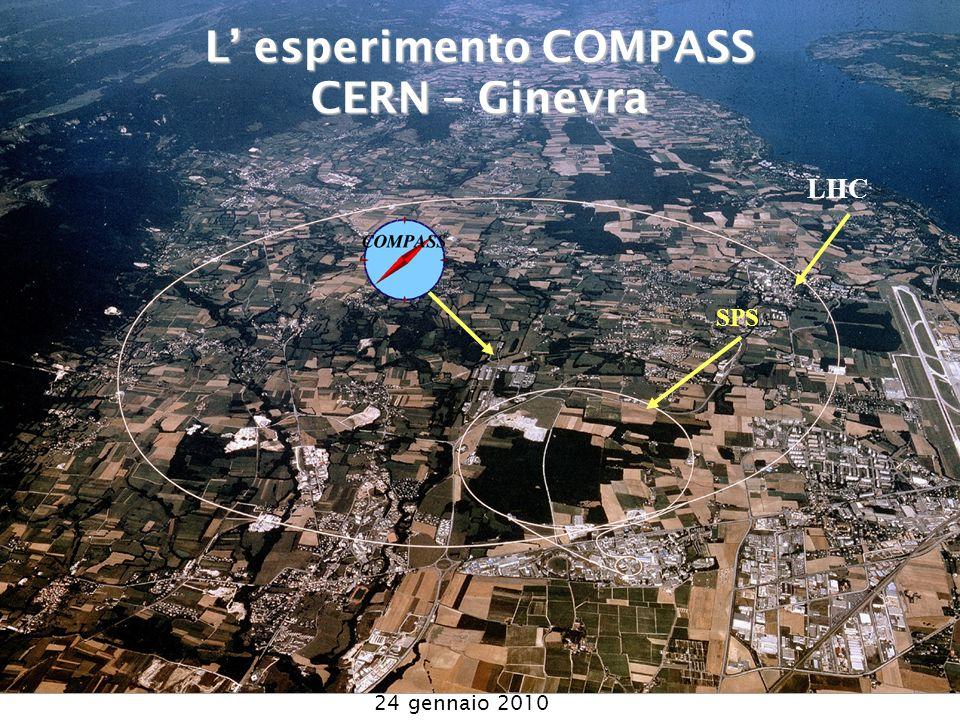 L esperimento COMPASS CERN – Ginevra SPS LHC 24 gennaio 2010