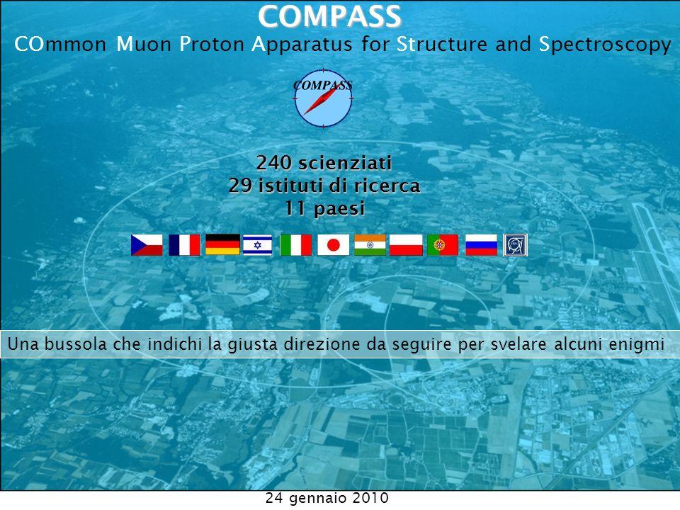 COMPASS COmmon Muon Proton Apparatus for Structure and Spectroscopy 240 scienziati 29 istituti di ricerca 11 paesi Una bussola che indichi la giusta d