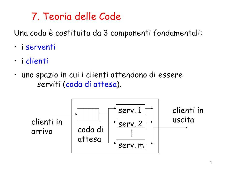 1 7. Teoria delle Code Una coda è costituita da 3 componenti fondamentali: i serventi i clienti uno spazio in cui i clienti attendono di essere servit