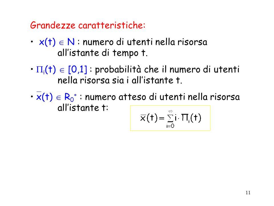 11 Grandezze caratteristiche: x(t) N : numero di utenti nella risorsa allistante di tempo t. i (t) [0,1] : probabilità che il numero di utenti nella r