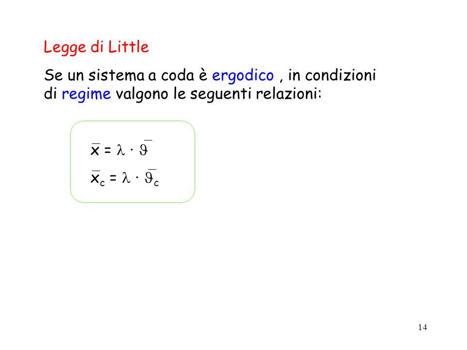 14 Legge di Little Se un sistema a coda è ergodico, in condizioni di regime valgono le seguenti relazioni: x = · x c = · c