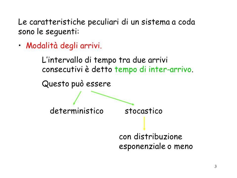 3 Le caratteristiche peculiari di un sistema a coda sono le seguenti: Modalità degli arrivi. Lintervallo di tempo tra due arrivi consecutivi è detto t
