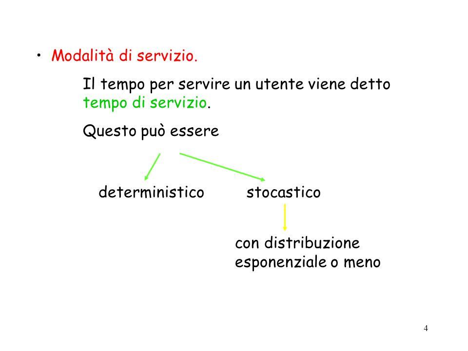 4 Modalità di servizio. Il tempo per servire un utente viene detto tempo di servizio. Questo può essere deterministicostocastico con distribuzione esp