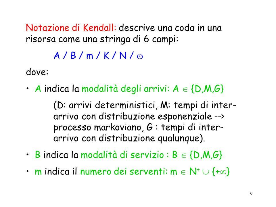 9 Notazione di Kendall: descrive una coda in una risorsa come una stringa di 6 campi: A / B / m / K / N / dove: A indica la modalità degli arrivi: A {