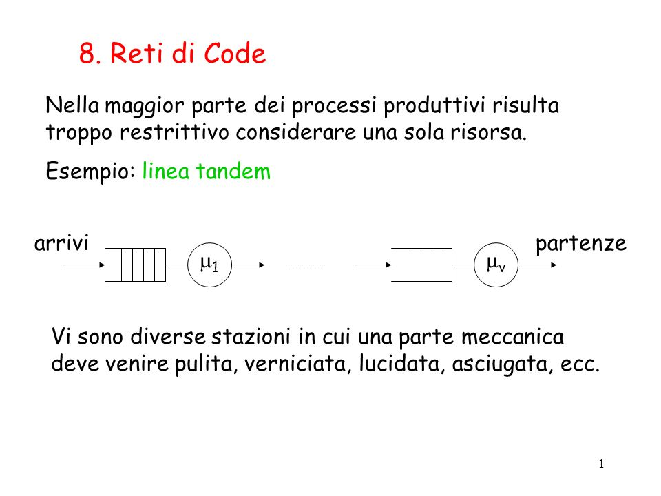 1 8. Reti di Code Nella maggior parte dei processi produttivi risulta troppo restrittivo considerare una sola risorsa. Esempio: linea tandem arrivi 1