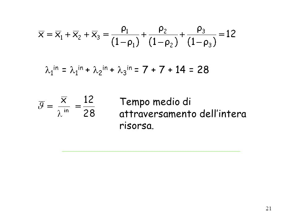 21 1 in = 1 in + 2 in + 3 in = 7 + 7 + 14 = 28 Tempo medio di attraversamento dellintera risorsa.