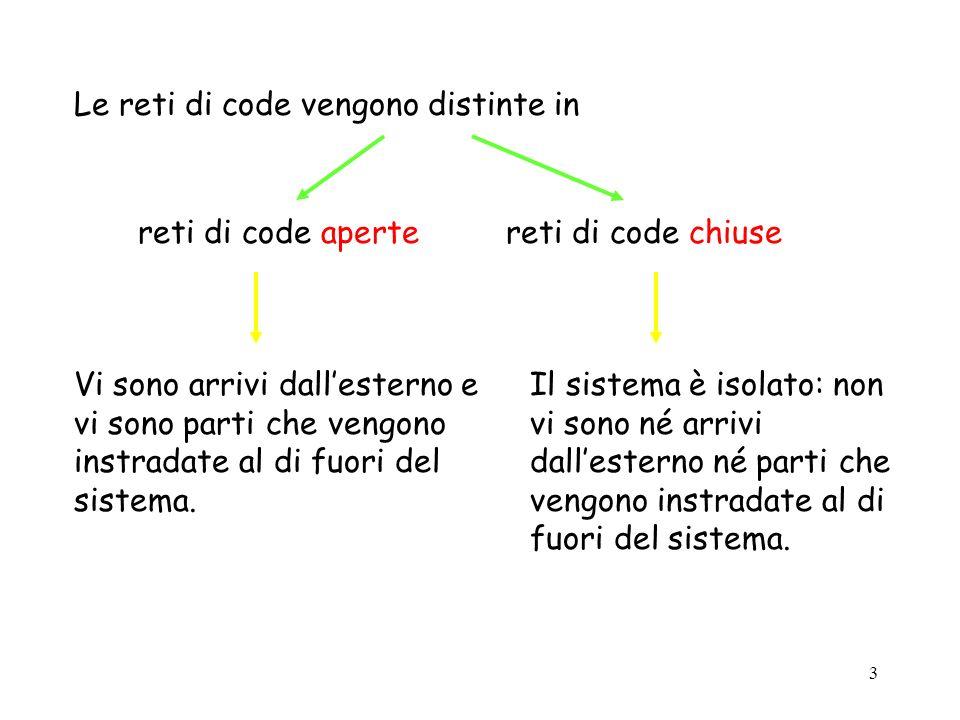 3 Le reti di code vengono distinte in reti di code apertereti di code chiuse Vi sono arrivi dallesterno e vi sono parti che vengono instradate al di f