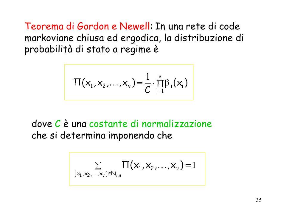 35 Teorema di Gordon e Newell: In una rete di code markoviane chiusa ed ergodica, la distribuzione di probabilità di stato a regime è dove C è una cos