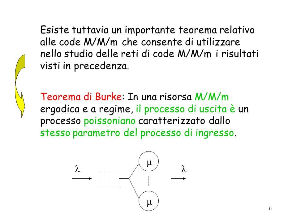 6 Esiste tuttavia un importante teorema relativo alle code M/M/m che consente di utilizzare nello studio delle reti di code M/M/m i risultati visti in