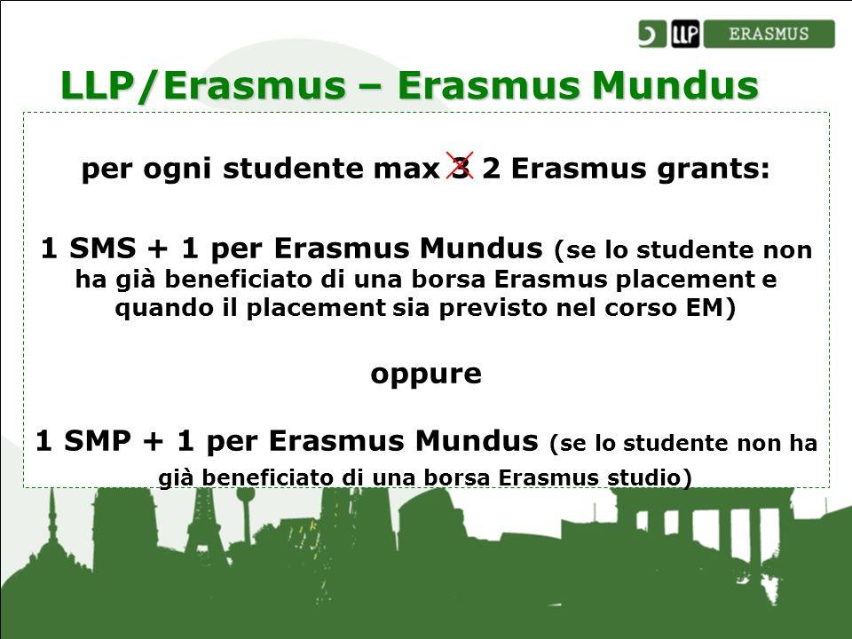 per ogni studente max 3 2 Erasmus grants: 1 SMS + 1 per Erasmus Mundus (se lo studente non ha già beneficiato di una borsa Erasmus placement e quando il placement sia previsto nel corso EM) oppure 1 SMP + 1 per Erasmus Mundus (se lo studente non ha già beneficiato di una borsa Erasmus studio) LLP/Erasmus – Erasmus Mundus