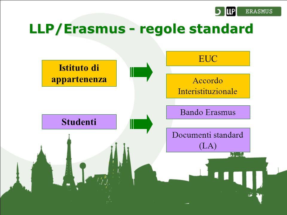 LLP/Erasmus - regole standard Istituto di appartenenza EUC Accordo Interistituzionale Studenti Bando Erasmus Documenti standard (LA)
