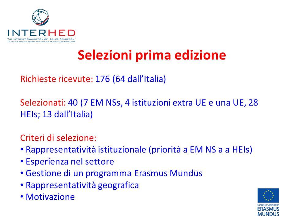 Selezioni prima edizione Richieste ricevute: 176 (64 dallItalia) Selezionati: 40 (7 EM NSs, 4 istituzioni extra UE e una UE, 28 HEIs; 13 dallItalia) Criteri di selezione: Rappresentatività istituzionale (priorità a EM NS a a HEIs) Esperienza nel settore Gestione di un programma Erasmus Mundus Rappresentatività geografica Motivazione