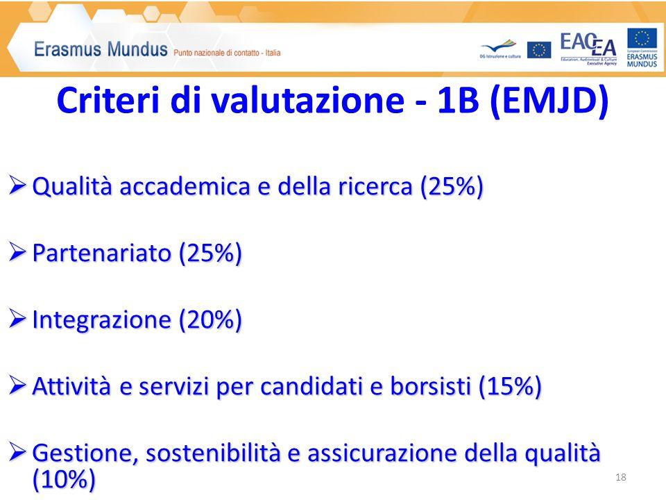 Qualità accademica e della ricerca (25%) Qualità accademica e della ricerca (25%) Partenariato (25%) Partenariato (25%) Integrazione (20%) Integrazione (20%) Attività e servizi per candidati e borsisti (15%) Attività e servizi per candidati e borsisti (15%) Gestione, sostenibilità e assicurazione della qualità (10%) Gestione, sostenibilità e assicurazione della qualità (10%) Criteri di valutazione - 1B (EMJD) 18