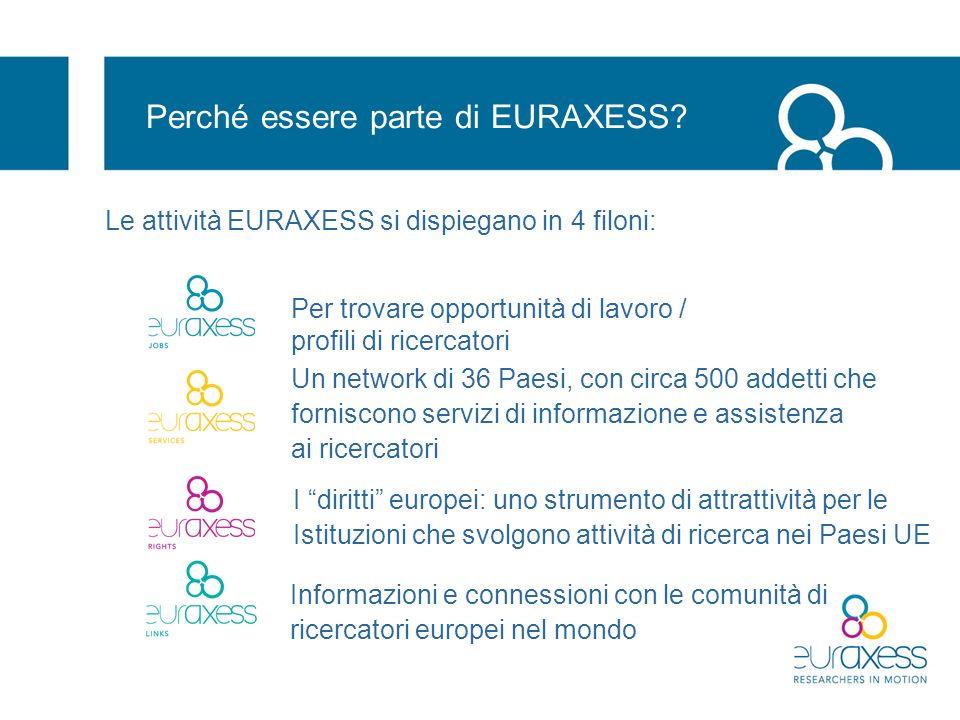 EURAXESS : Fornisce visibilità in un Portale Europeo Consente di pubblicare offerte di lavoro e opportunità di finanziamento per i ricercatori (che possono consultarle gratuitamente) Consente di accedere ai profili (CV) di ricercatori di tutti i Paesi europei Offre ai ricercatori servizi per la mobilità Perché essere parte di EURAXESS?