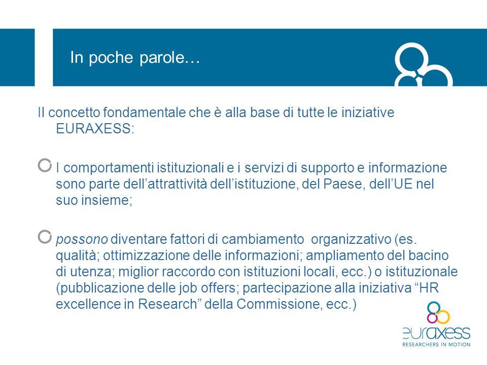 In poche parole… Il concetto fondamentale che è alla base di tutte le iniziative EURAXESS: I comportamenti istituzionali e i servizi di supporto e informazione sono parte dellattrattività dellistituzione, del Paese, dellUE nel suo insieme; possono diventare fattori di cambiamento organizzativo (es.