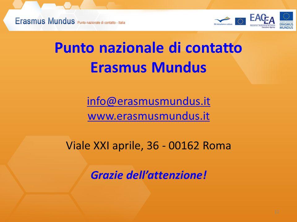 Punto nazionale di contatto Erasmus Mundus info@erasmusmundus.it www.erasmusmundus.it Viale XXI aprile, 36 - 00162 Roma Grazie dellattenzione! 12