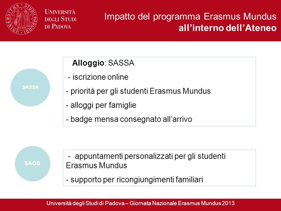 Alloggio: SASSA - iscrizione online - priorità per gli studenti Erasmus Mundus - alloggi per famiglie - badge mensa consegnato allarrivo SASSA SAOS -