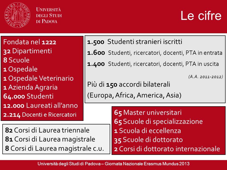 1.500 Studenti stranieri iscritti 1.600 Studenti, ricercatori, docenti, PTA in entrata 1.400 Studenti, ricercatori, docenti, PTA in uscita (A.A. 2011-