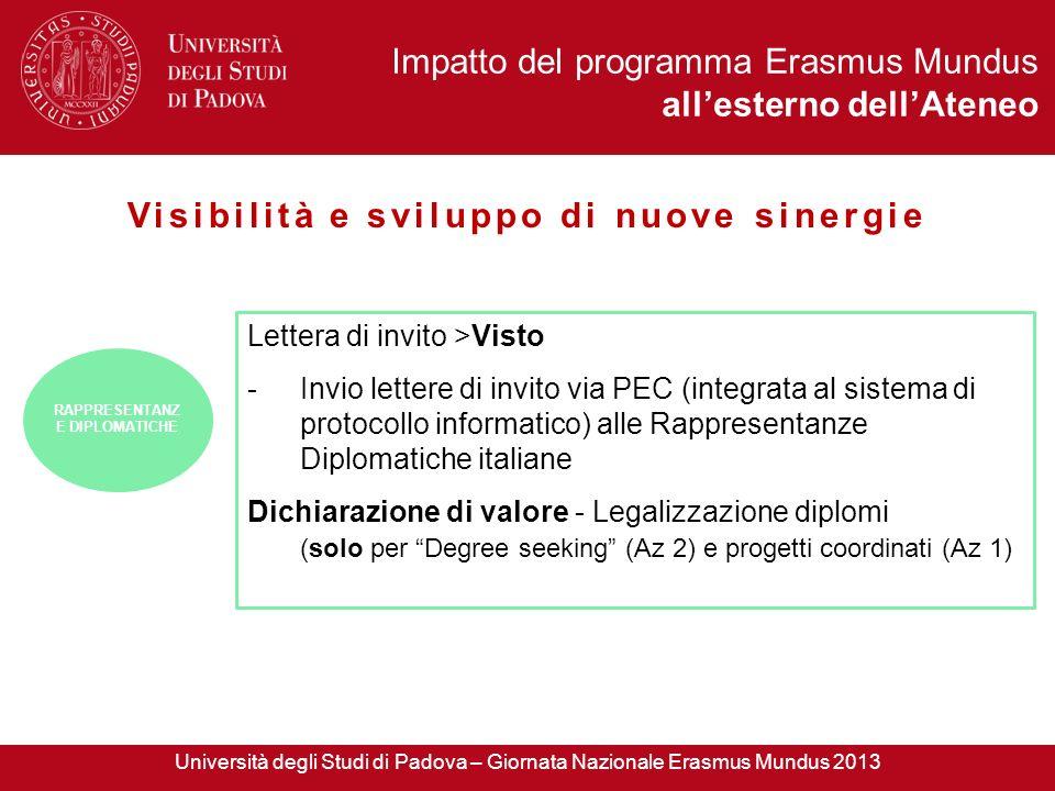 Lettera di invito >Visto -Invio lettere di invito via PEC (integrata al sistema di protocollo informatico) alle Rappresentanze Diplomatiche italiane D