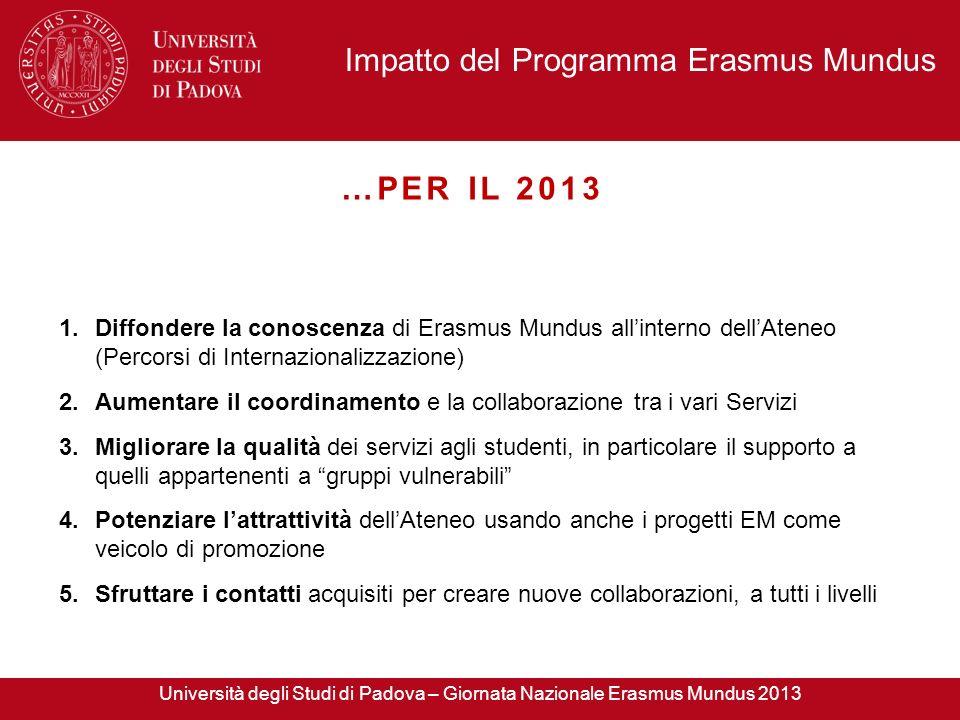 …PER IL 2013 1.Diffondere la conoscenza di Erasmus Mundus allinterno dellAteneo (Percorsi di Internazionalizzazione) 2.Aumentare il coordinamento e la