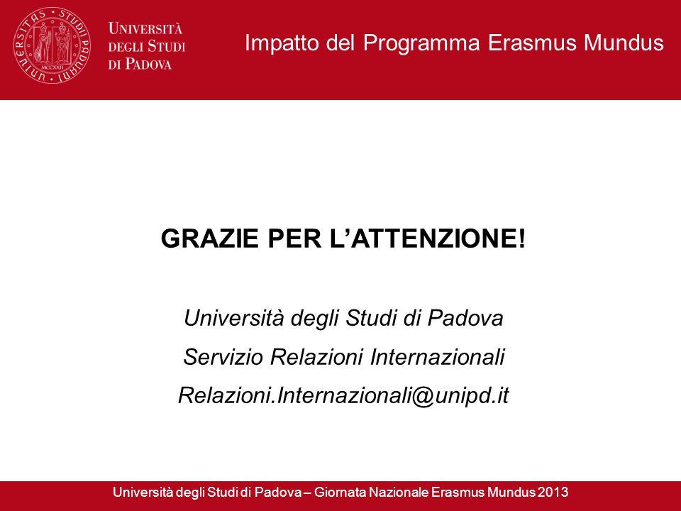 GRAZIE PER LATTENZIONE! Università degli Studi di Padova Servizio Relazioni Internazionali Relazioni.Internazionali@unipd.it Impatto del Programma Era