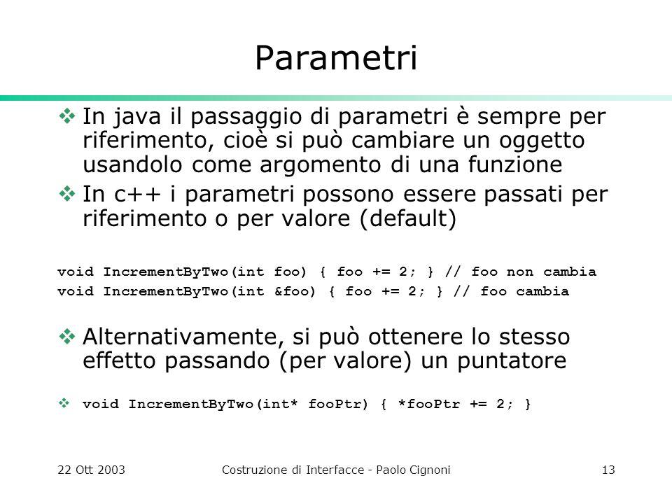 22 Ott 2003Costruzione di Interfacce - Paolo Cignoni13 Parametri In java il passaggio di parametri è sempre per riferimento, cioè si può cambiare un o