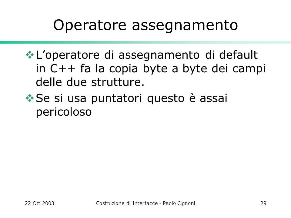 22 Ott 2003Costruzione di Interfacce - Paolo Cignoni29 Operatore assegnamento Loperatore di assegnamento di default in C++ fa la copia byte a byte dei
