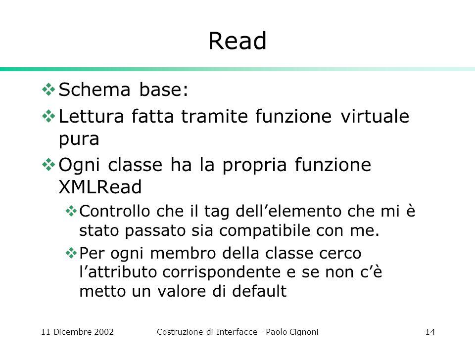 11 Dicembre 2002Costruzione di Interfacce - Paolo Cignoni14 Read Schema base: Lettura fatta tramite funzione virtuale pura Ogni classe ha la propria f