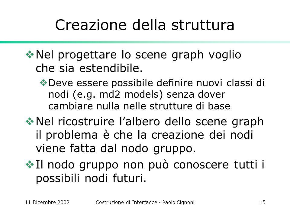 11 Dicembre 2002Costruzione di Interfacce - Paolo Cignoni15 Creazione della struttura Nel progettare lo scene graph voglio che sia estendibile. Deve e