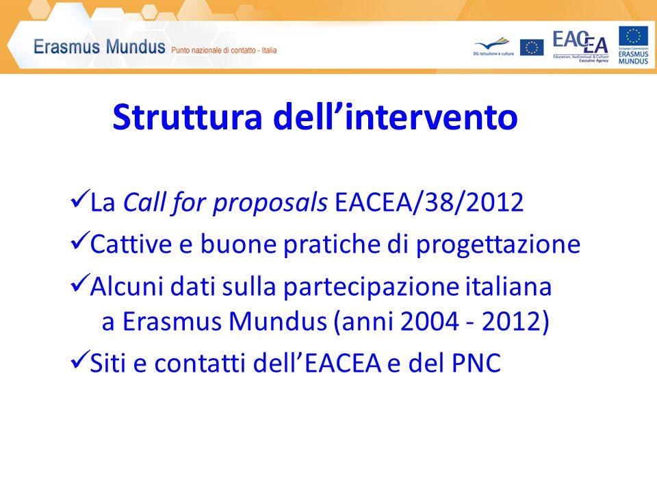 LItalia ed Erasmus Mundus (2004 - 2012) Azione 3 17 istituzioni (6 università e 11 altri enti) 28 partecipazioni in totale (8 progetti coordinati) Le università leader della partecipazione: Genova4 Milano Politecnico 3