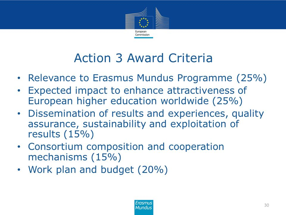 Action 3 Award Criteria 30 Relevance to Erasmus Mundus Programme (25%) Expected impact to enhance attractiveness of European higher education worldwid