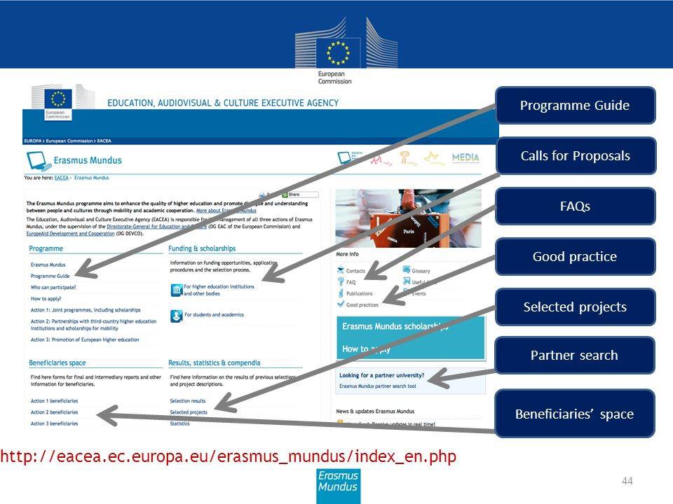 More information http://eacea.ec.europa.eu/erasmus_mundus/index_en.php 44 Programme Guide Calls for Proposals FAQs Selected projects 44 Good practice
