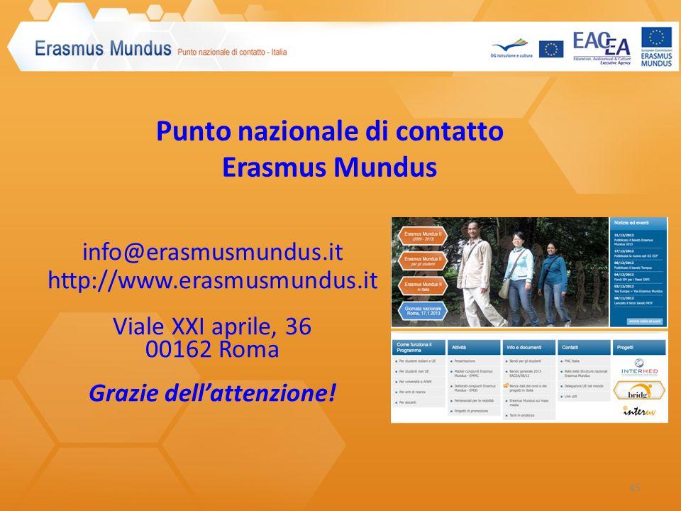 Punto nazionale di contatto Erasmus Mundus info@erasmusmundus.it http://www.erasmusmundus.it Viale XXI aprile, 36 00162 Roma Grazie dellattenzione! 45