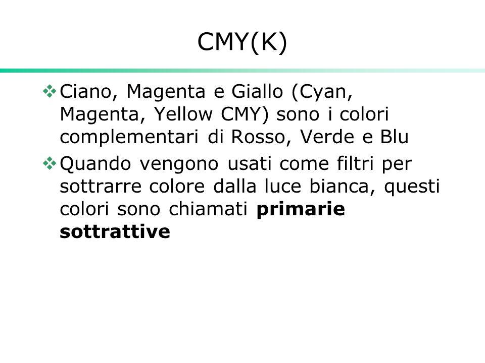 CMY(K) Ciano, Magenta e Giallo (Cyan, Magenta, Yellow CMY) sono i colori complementari di Rosso, Verde e Blu Quando vengono usati come filtri per sott