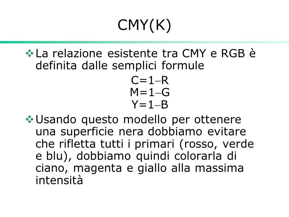 CMY(K) La relazione esistente tra CMY e RGB è definita dalle semplici formule C=1R M=1G Y=1B Usando questo modello per ottenere una superficie nera do