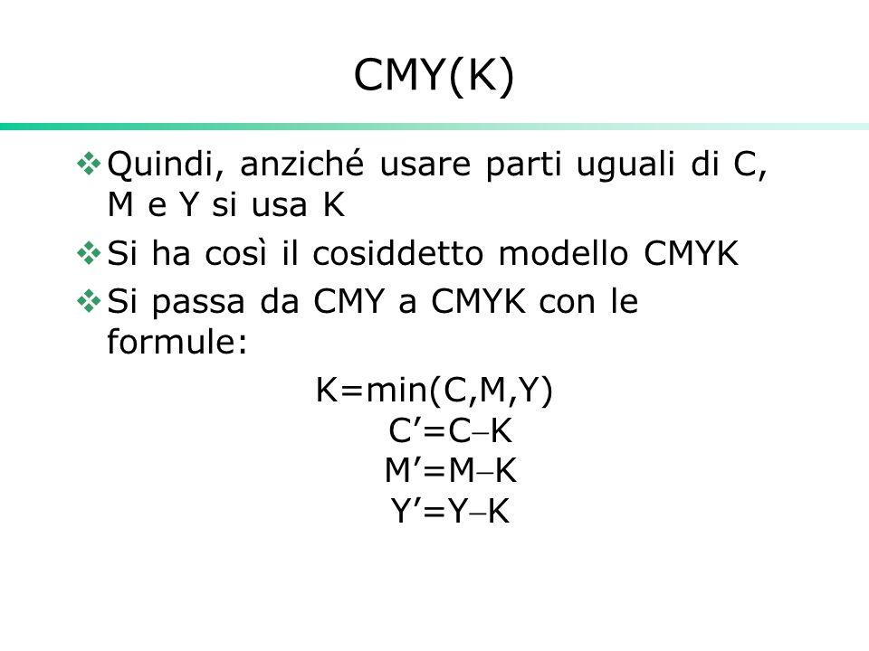 CMY(K) Quindi, anziché usare parti uguali di C, M e Y si usa K Si ha così il cosiddetto modello CMYK Si passa da CMY a CMYK con le formule: K=min(C,M,
