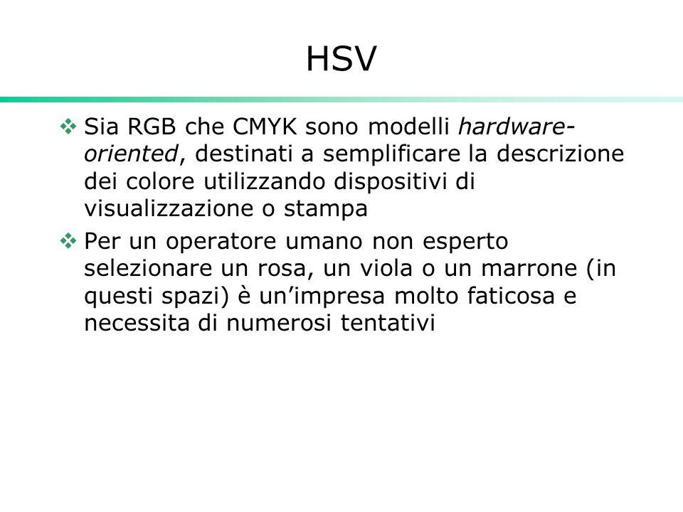 HSV Sia RGB che CMYK sono modelli hardware- oriented, destinati a semplificare la descrizione dei colore utilizzando dispositivi di visualizzazione o