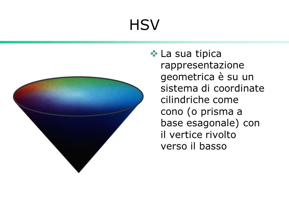 HSV La sua tipica rappresentazione geometrica è su un sistema di coordinate cilindriche come cono (o prisma a base esagonale) con il vertice rivolto v
