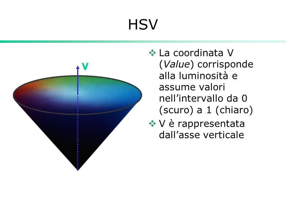 HSV La coordinata V (Value) corrisponde alla luminosità e assume valori nellintervallo da 0 (scuro) a 1 (chiaro) V è rappresentata dallasse verticale