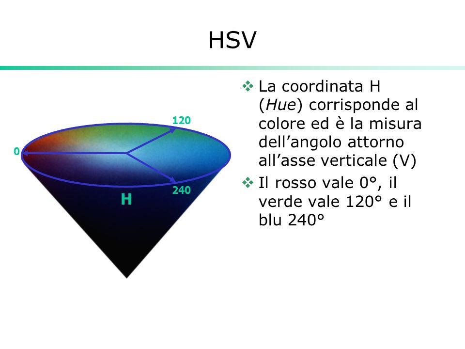HSV La coordinata H (Hue) corrisponde al colore ed è la misura dellangolo attorno allasse verticale (V) Il rosso vale 0°, il verde vale 120° e il blu