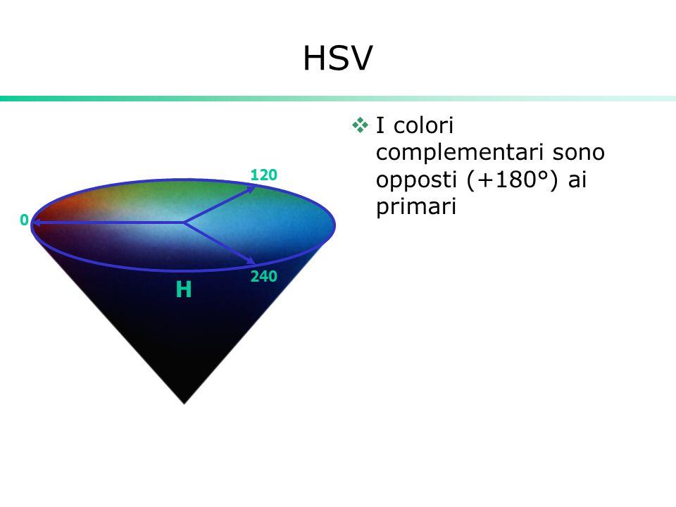 HSV I colori complementari sono opposti (+180°) ai primari H 120 240 0