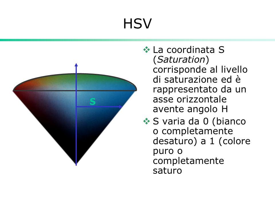 HSV La coordinata S (Saturation) corrisponde al livello di saturazione ed è rappresentato da un asse orizzontale avente angolo H S varia da 0 (bianco