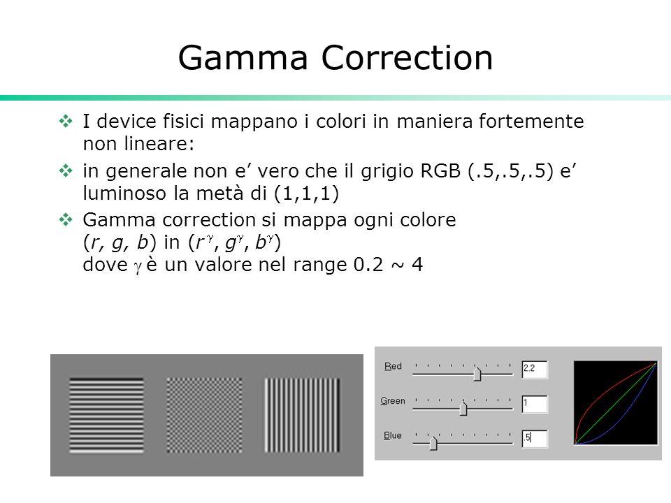 Gamma Correction I device fisici mappano i colori in maniera fortemente non lineare: in generale non e vero che il grigio RGB (.5,.5,.5) e luminoso la