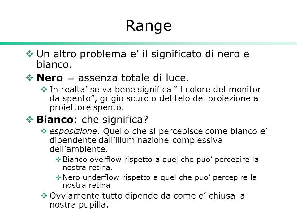 Range Un altro problema e il significato di nero e bianco. Nero = assenza totale di luce. In realta se va bene significa il colore del monitor da spen