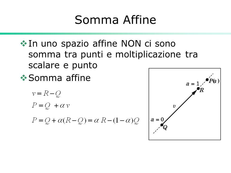 Somma Affine In uno spazio affine NON ci sono somma tra punti e moltiplicazione tra scalare e punto Somma affine