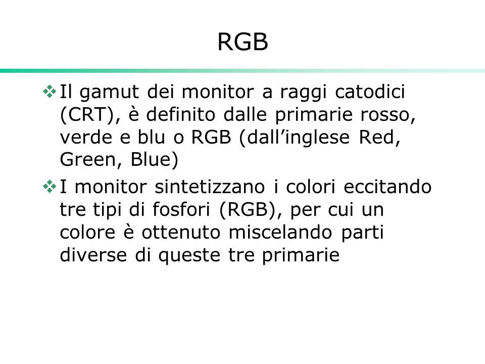 RGB Il gamut dei monitor a raggi catodici (CRT), è definito dalle primarie rosso, verde e blu o RGB (dallinglese Red, Green, Blue) I monitor sintetizz