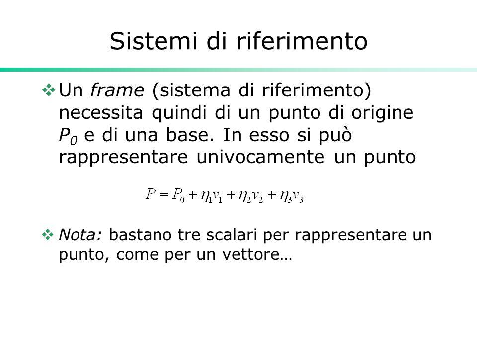 Sistemi di riferimento Un frame (sistema di riferimento) necessita quindi di un punto di origine P 0 e di una base. In esso si può rappresentare univo